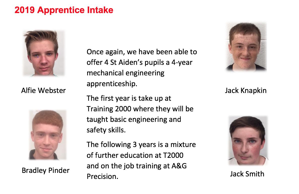 2019_apprentice_intake